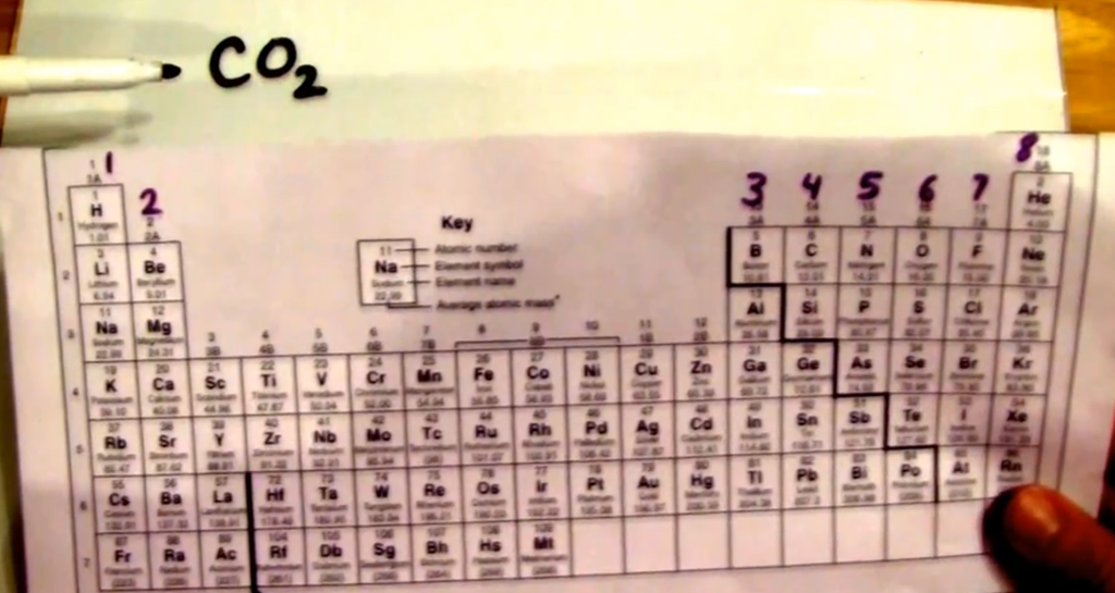 VSEPR Theory Part II | Janet Gray Coonce