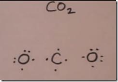 LewisStructure CO2a