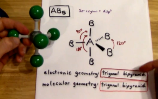 vsepr theory part iii janet gray coonce