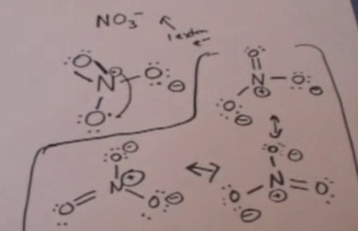 Lewis Structures: Nitrate Anion | Janet Gray Coonce H2co2 Lewis Dot Structure