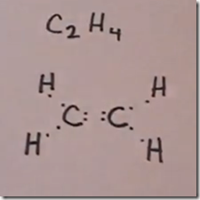 it is the simplest alkene (hydrocarbon with carbon-carbon double bonds)   this illustration demonstrates how to draw the lewis dot structure for c2h4