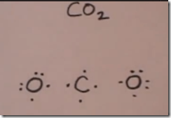 LewisStructure CO2a